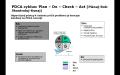 PDCA cyklus